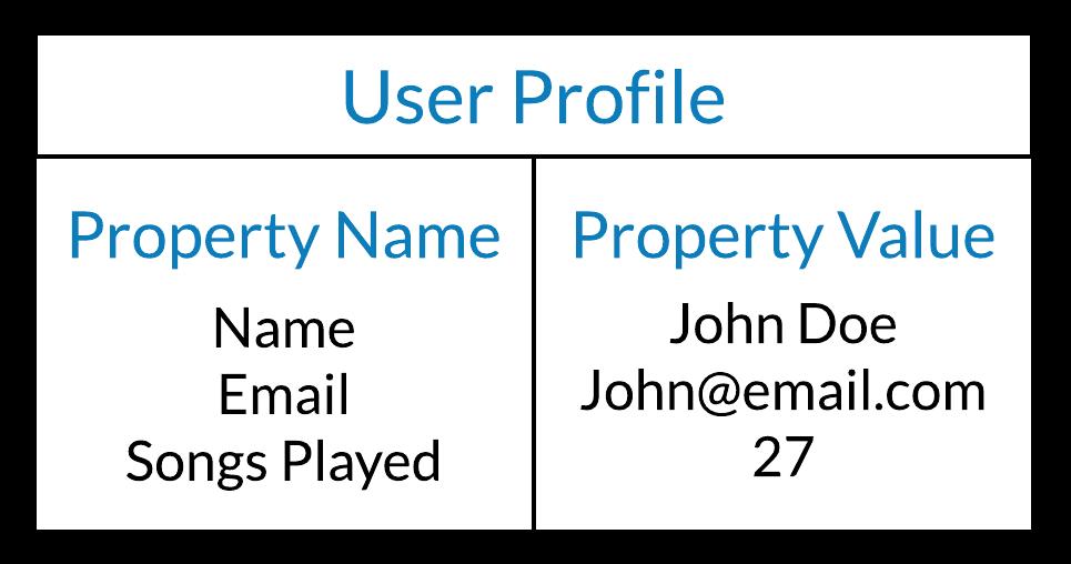Mixpanel Core_ User Profile 2.png